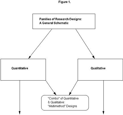 design of experiments basics pdf