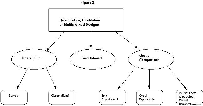 qualitative research essay