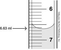 Chem 151 Manual