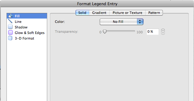 how to delete a legend entry in excel