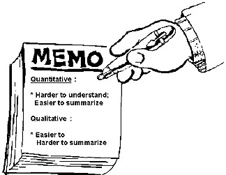 Qualitative Data Analysis Cartoon Qualitative Research C...